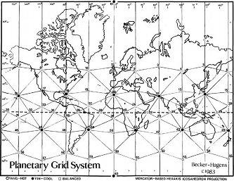 Grille planétaire de Becker et Hagens, 1983