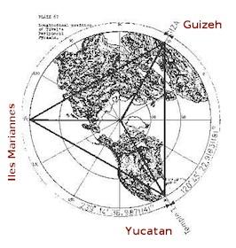 tétraèdre inscrit dans la Terre