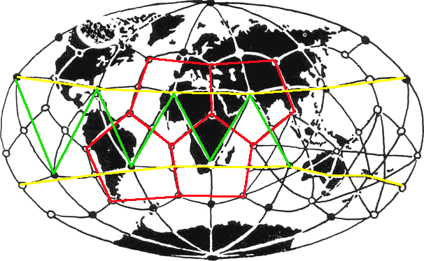 Grille planétaire de Goncharov, Makarov et Morozov
